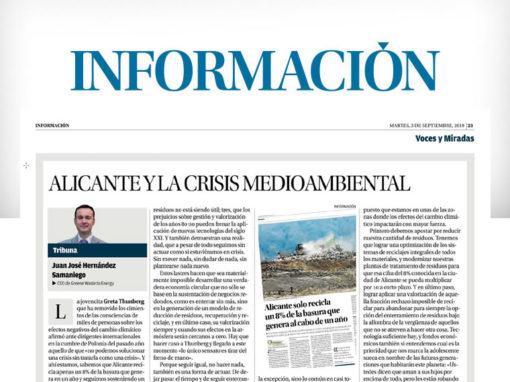 Alicante y la crisis medioambiental